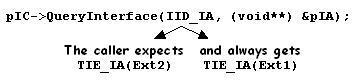 CAA V5 C++ Coding Rules