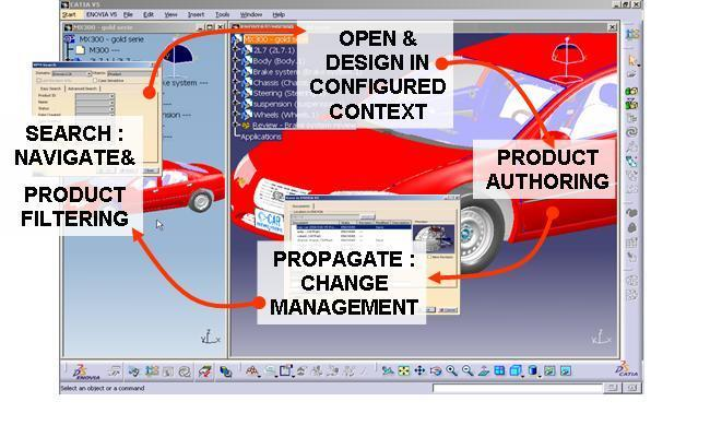 Introducing component involved in the ENOVIA V5 VPM